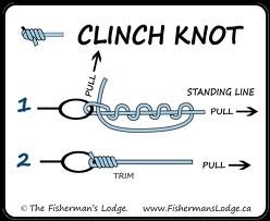 John galligan the clinch knot don 39 t need a diagram for Clinch knot fishing